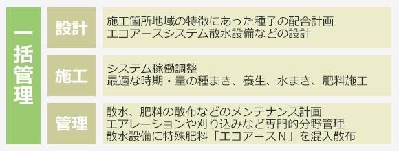 ryokuka_img01